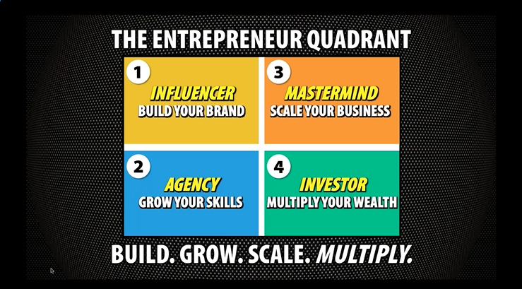 lifepreneur review quadrant image 2